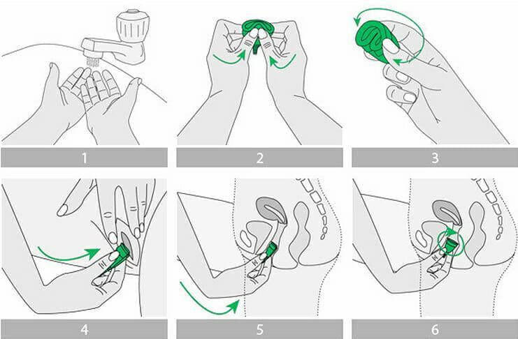 Как пользоваться чашей