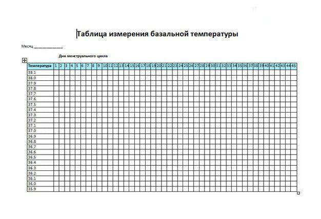 График базальной температуры без беременности
